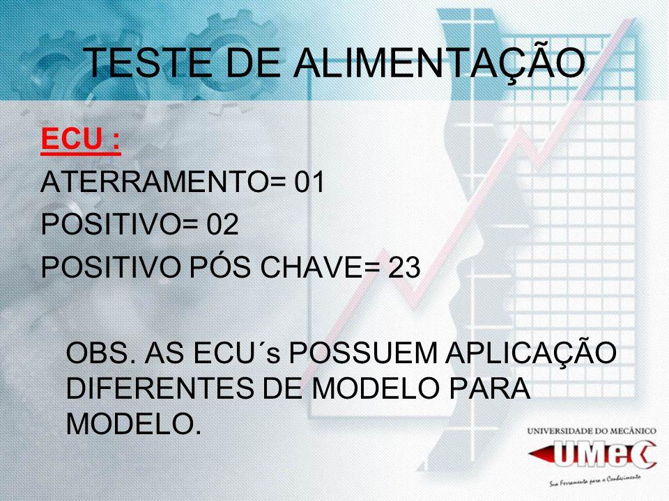 TESTE DE ALIMENTAÇÃO ECU : ATERRAMENTO= 01 POSITIVO= 02 POSITIVO PÓS CHAVE= 23 OBS. AS ECU´s POSSUEM APLICAÇÃO DIFERENTES DE MODELO PARA MODELO.