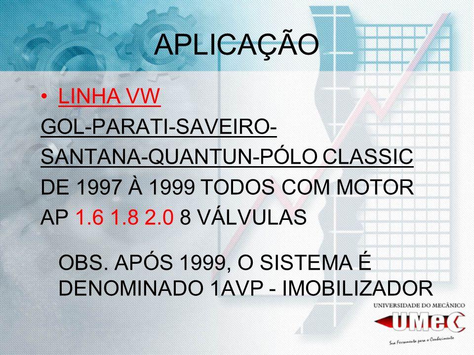 APLICAÇÃO LINHA VW GOL-PARATI-SAVEIRO- SANTANA-QUANTUN-PÓLO CLASSIC DE 1997 À 1999 TODOS COM MOTOR AP 1.6 1.8 2.0 8 VÁLVULAS OBS. APÓS 1999, O SISTEMA