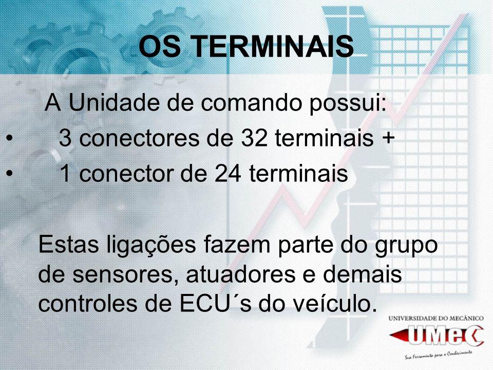 OS TERMINAIS A Unidade de comando possui: 3 conectores de 32 terminais + 1 conector de 24 terminais Estas ligações fazem parte do grupo de sensores, a