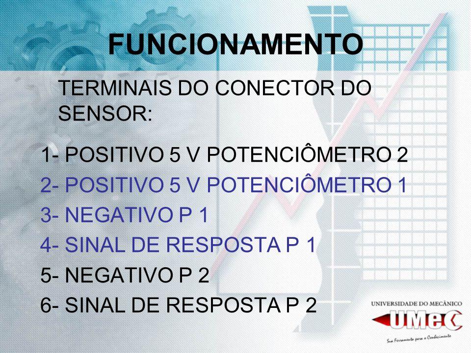 FUNCIONAMENTO TERMINAIS DO CONECTOR DO SENSOR: 1- POSITIVO 5 V POTENCIÔMETRO 2 2- POSITIVO 5 V POTENCIÔMETRO 1 3- NEGATIVO P 1 4- SINAL DE RESPOSTA P
