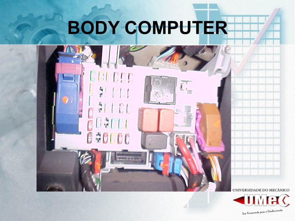 BODY COMPUTER
