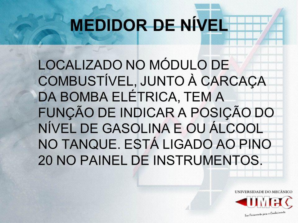 DIAGRAMA MEDIDOR DE NÍVEL PAINELPAINEL CONECTOR DA BOMBA 20 3