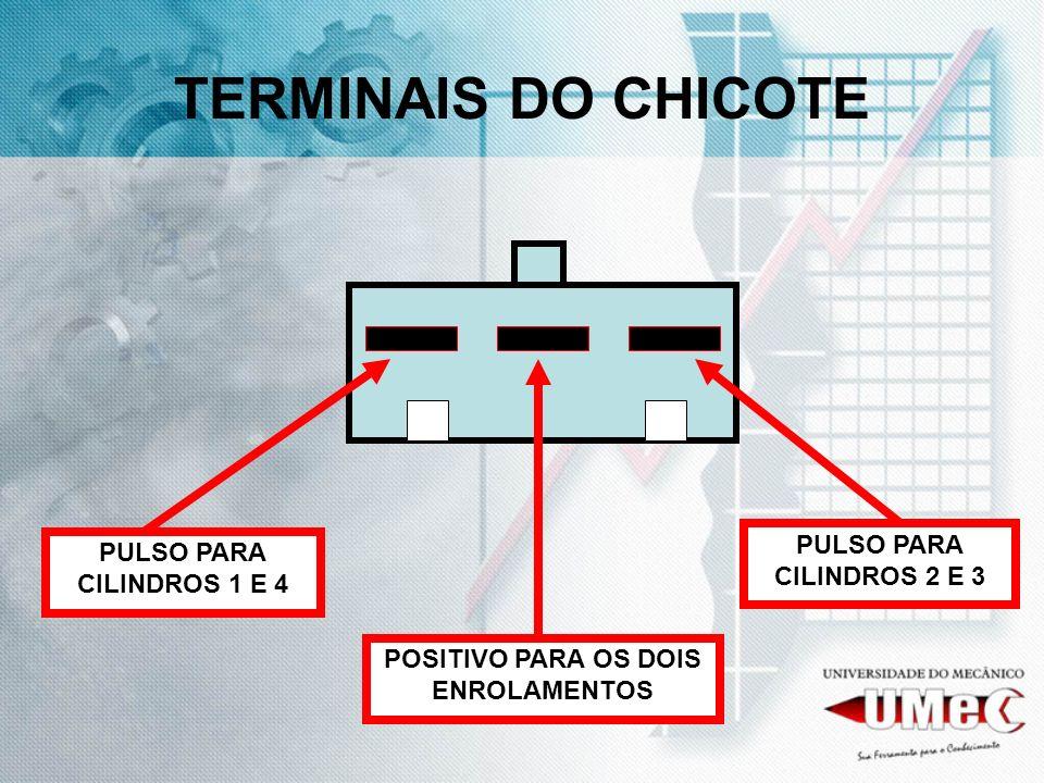 TERMINAIS DO CHICOTE PULSO PARA CILINDROS 1 E 4 PULSO PARA CILINDROS 2 E 3 POSITIVO PARA OS DOIS ENROLAMENTOS