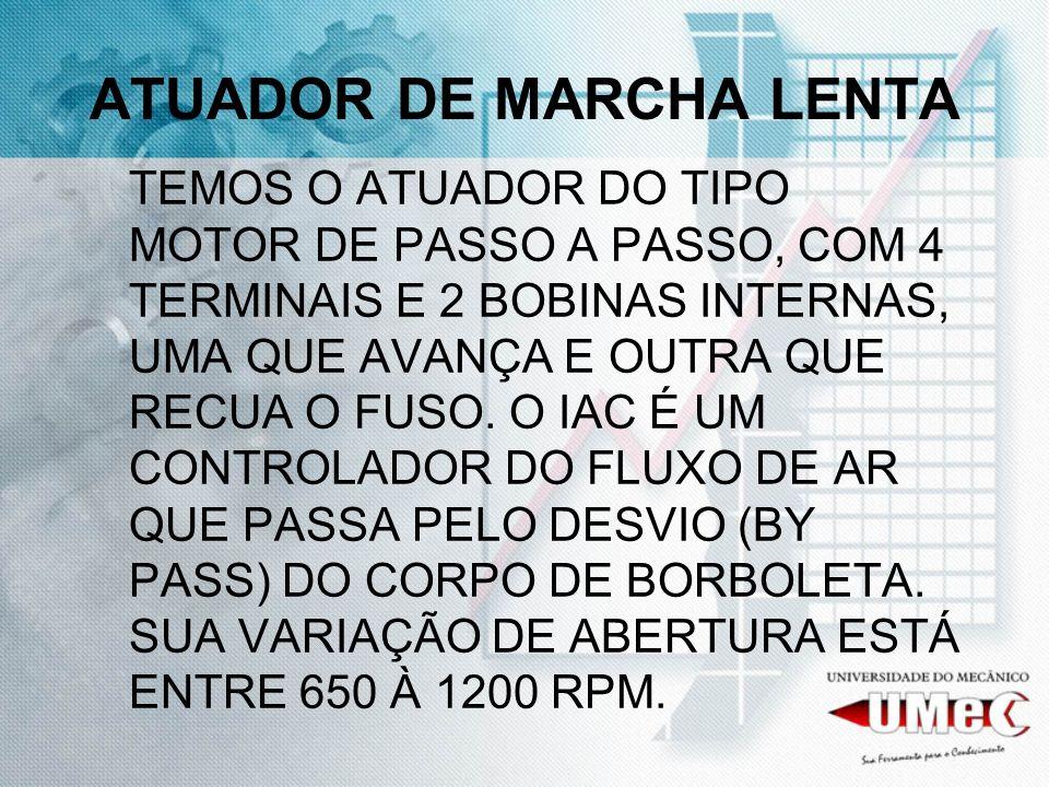 TABELA DE VALORES - IAC COM A CANETA DE POLARIDADE DEVEMOS TER PULSO NOS 4 TERMINAIS EM ACELERAÇÕES.