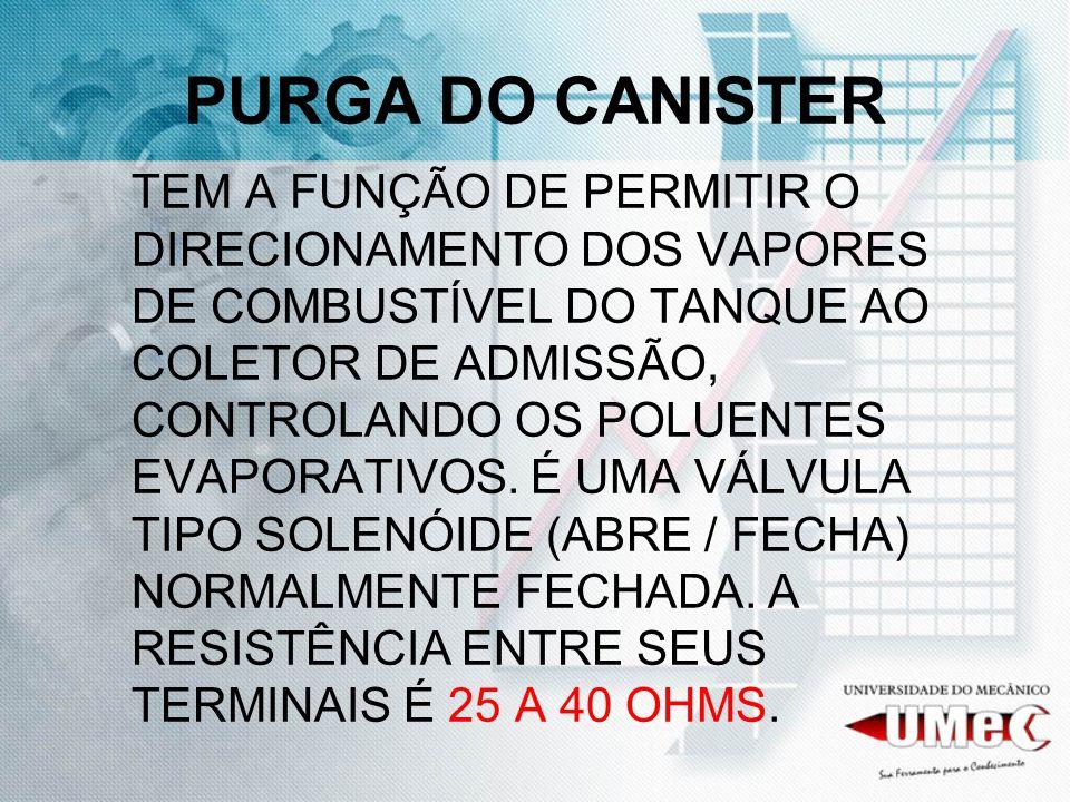 PURGA DO CANISTER