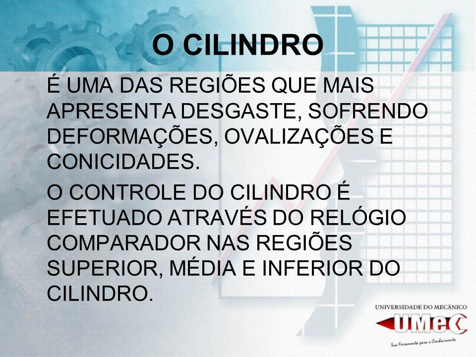 INSPEÇÃO DO CILINDRO POSIÇÃO A POSIÇÃO B 90 o