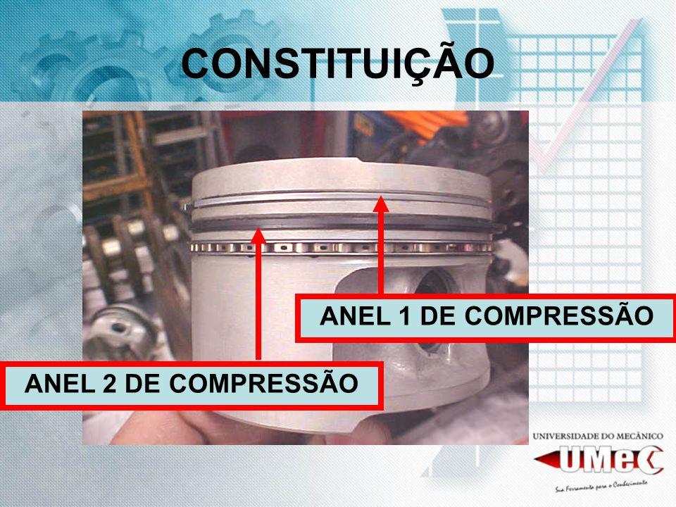 CONSTITUIÇÃO ANEL 1 DE COMPRESSÃO ANEL 2 DE COMPRESSÃO