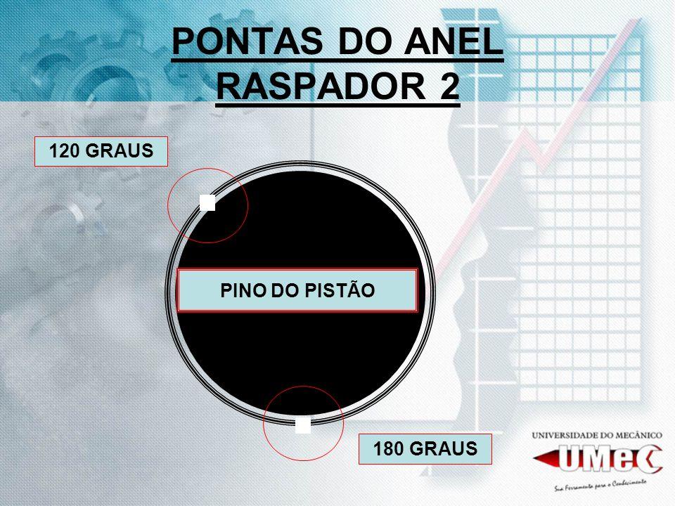PONTAS DO ANEL RASPADOR 2 PINO DO PISTÃO 120 GRAUS 180 GRAUS