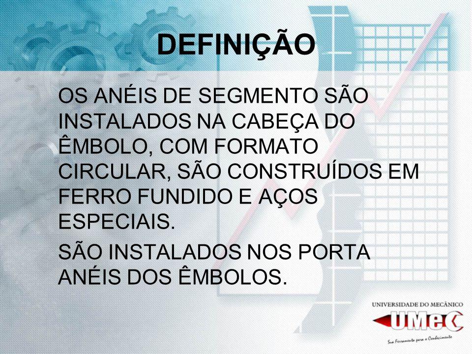 DEFINIÇÃO OS ANÉIS DE SEGMENTO SÃO INSTALADOS NA CABEÇA DO ÊMBOLO, COM FORMATO CIRCULAR, SÃO CONSTRUÍDOS EM FERRO FUNDIDO E AÇOS ESPECIAIS. SÃO INSTAL