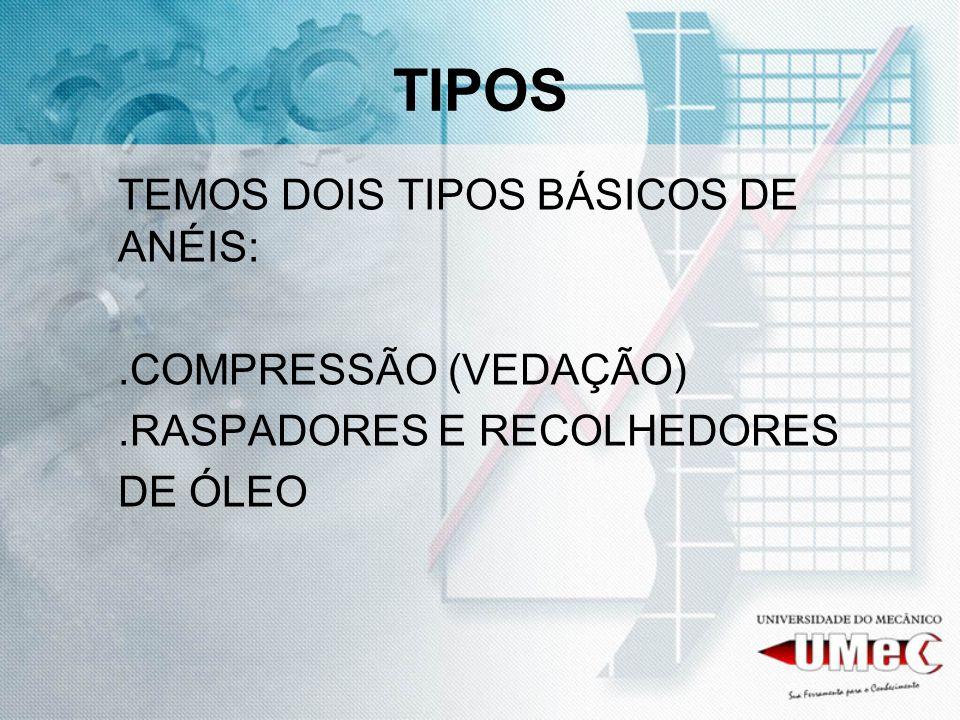 TIPOS TEMOS DOIS TIPOS BÁSICOS DE ANÉIS:.COMPRESSÃO (VEDAÇÃO).RASPADORES E RECOLHEDORES DE ÓLEO