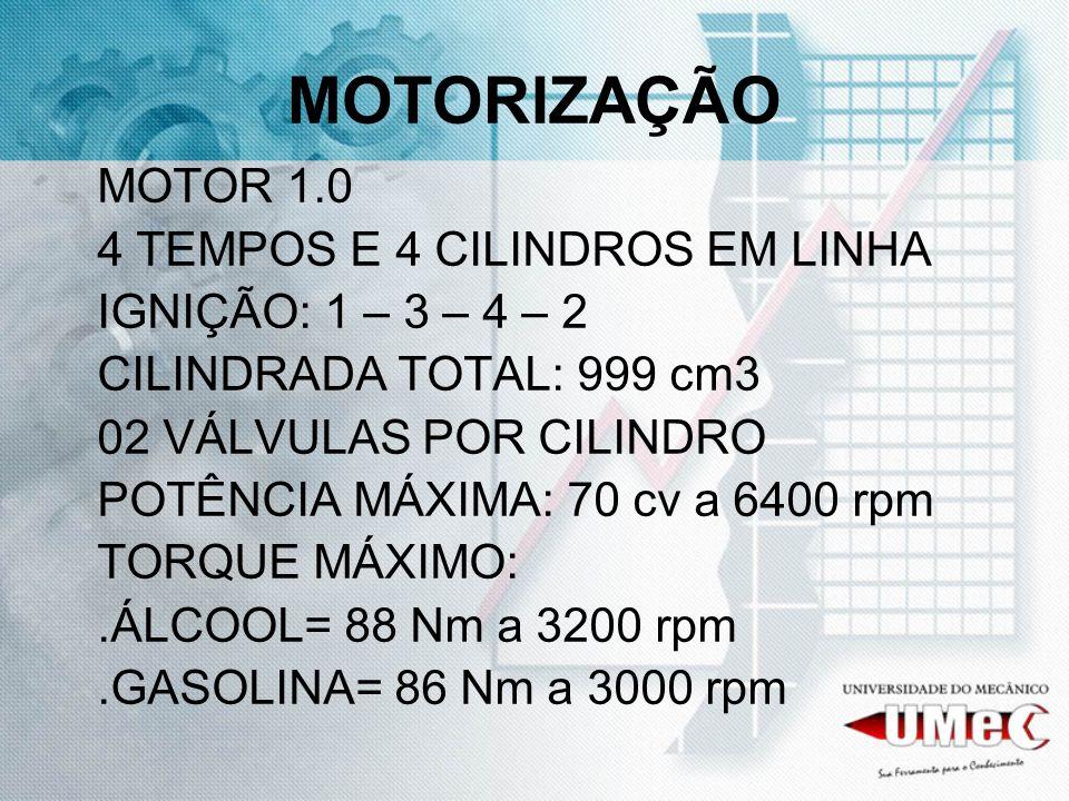 MOTORIZAÇÃO MOTOR 1.0 4 TEMPOS E 4 CILINDROS EM LINHA IGNIÇÃO: 1 – 3 – 4 – 2 CILINDRADA TOTAL: 999 cm3 02 VÁLVULAS POR CILINDRO POTÊNCIA MÁXIMA: 70 cv