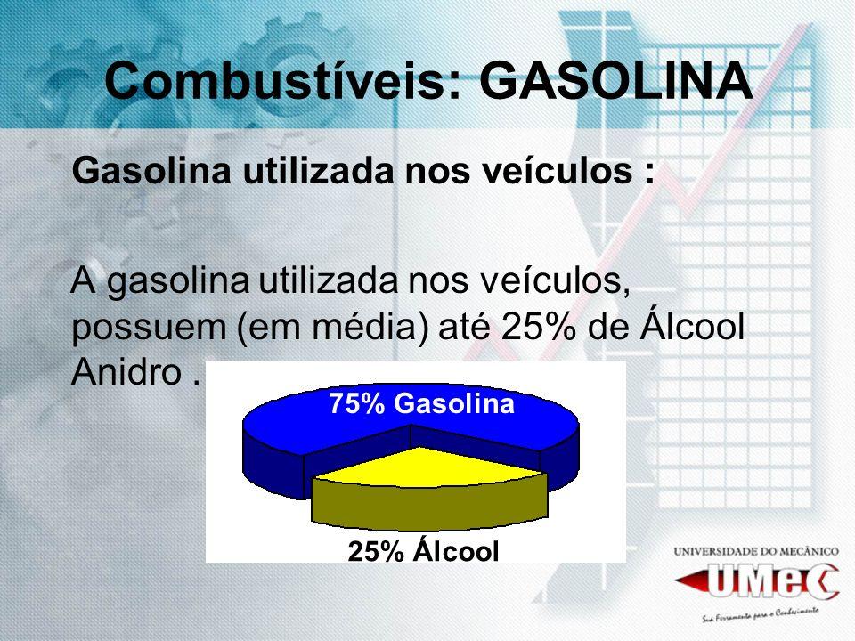 Combustíveis: GASOLINA Gasolina utilizada nos veículos : A gasolina utilizada nos veículos, possuem (em média) até 25% de Álcool Anidro. 25% Álcool 75