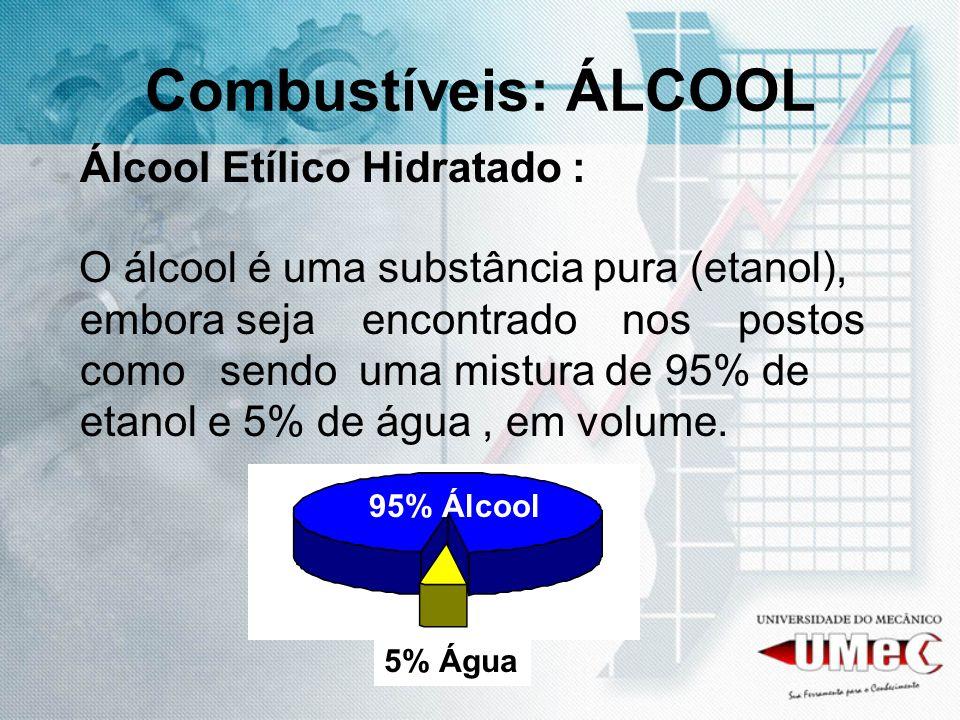 5% Água Combustíveis: ÁLCOOL Álcool Etílico Hidratado : O álcool é uma substância pura (etanol), embora seja encontrado nos postos como sendo uma mist