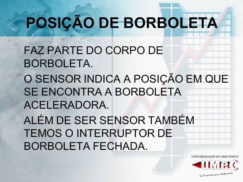 POSIÇÃO DE BORBOLETA FAZ PARTE DO CORPO DE BORBOLETA. O SENSOR INDICA A POSIÇÃO EM QUE SE ENCONTRA A BORBOLETA ACELERADORA. ALÉM DE SER SENSOR TAMBÉM