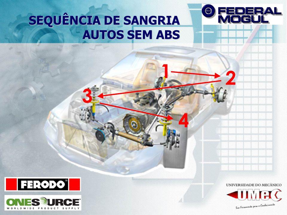 SEQUÊNCIA DE SANGRIA AUTOS SEM ABS Nos veículos NÃO equipados com o sistema ABS, a sequência de sangria segue uma regra simples: - INICIA-SE DA RODA MAIS DISTANTE PARA A MAIS PRÓXIMA DO CILINDRO MESTRE.