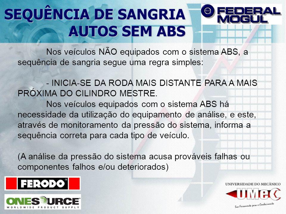 SEQUÊNCIA DE SANGRIA AUTOS SEM ABS Nos veículos NÃO equipados com o sistema ABS, a sequência de sangria segue uma regra simples: - INICIA-SE DA RODA M