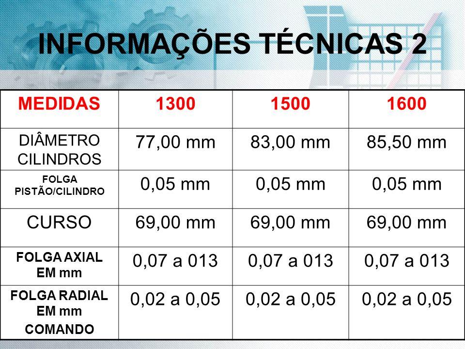 INFORMAÇÕES TÉCNICAS 2 MEDIDAS130015001600 DIÂMETRO CILINDROS 77,00 mm83,00 mm85,50 mm FOLGA PISTÃO/CILINDRO 0,05 mm CURSO69,00 mm FOLGA AXIAL EM mm 0