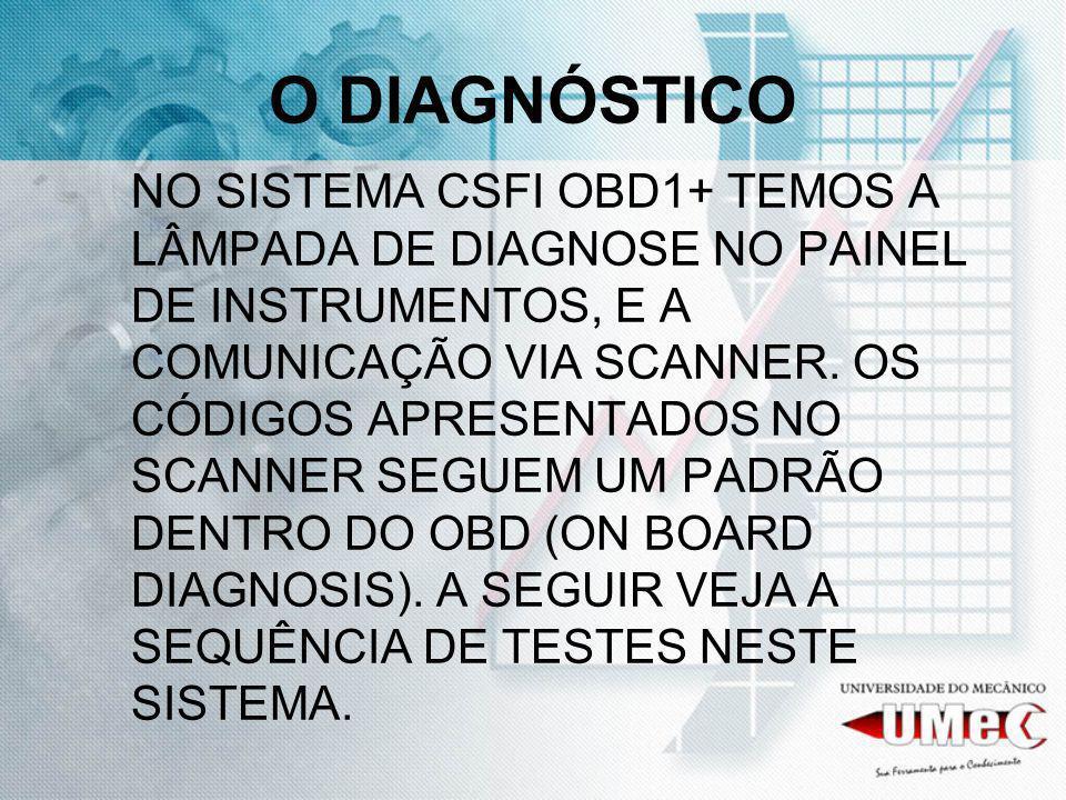 O DIAGNÓSTICO NO SISTEMA CSFI OBD1+ TEMOS A LÂMPADA DE DIAGNOSE NO PAINEL DE INSTRUMENTOS, E A COMUNICAÇÃO VIA SCANNER. OS CÓDIGOS APRESENTADOS NO SCA