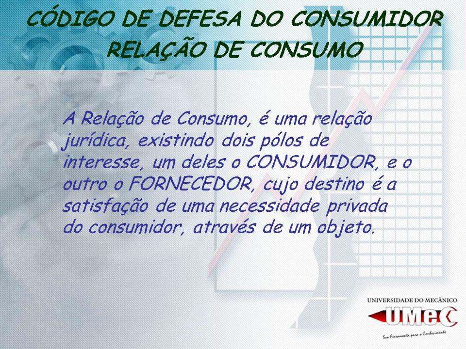 CÓDIGO DE DEFESA DO CONSUMIDOR RELAÇÃO DE CONSUMO A Relação de Consumo, é uma relação jurídica, existindo dois pólos de interesse, um deles o CONSUMID