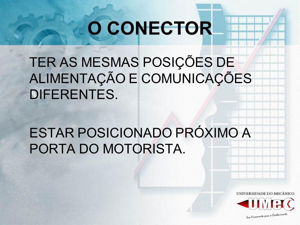 O CONECTOR TER AS MESMAS POSIÇÕES DE ALIMENTAÇÃO E COMUNICAÇÕES DIFERENTES. ESTAR POSICIONADO PRÓXIMO A PORTA DO MOTORISTA.