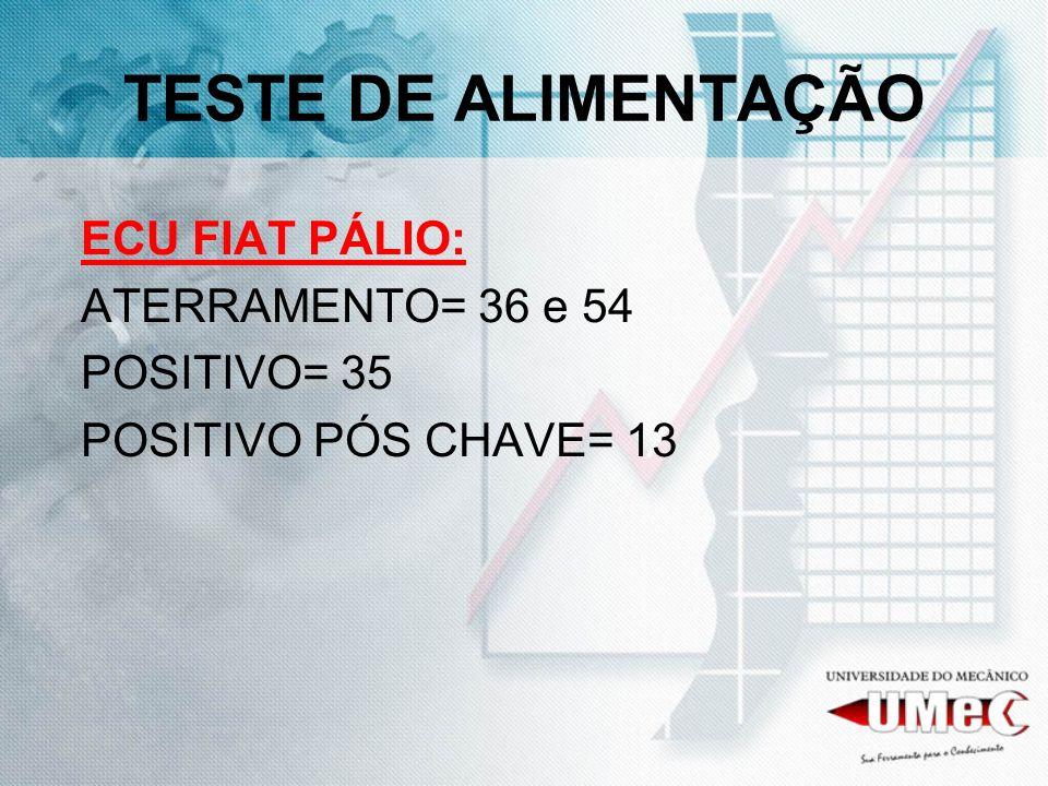 TESTE DE ALIMENTAÇÃO ECU FIAT PÁLIO: ATERRAMENTO= 36 e 54 POSITIVO= 35 POSITIVO PÓS CHAVE= 13