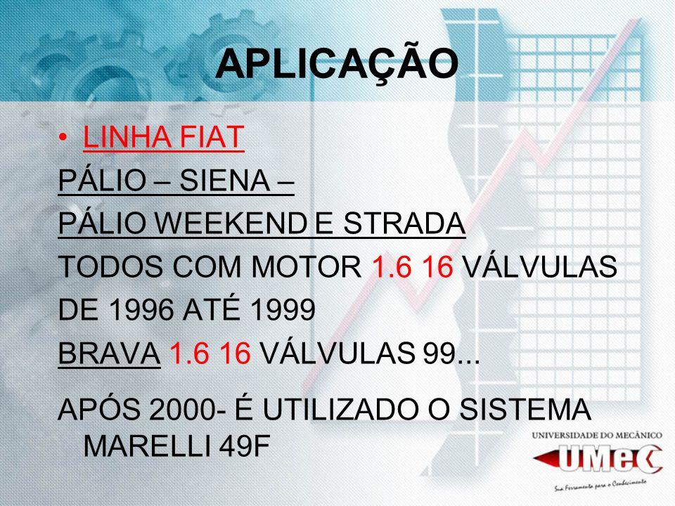APLICAÇÃO LINHA FIAT PÁLIO – SIENA – PÁLIO WEEKEND E STRADA TODOS COM MOTOR 1.6 16 VÁLVULAS DE 1996 ATÉ 1999 BRAVA 1.6 16 VÁLVULAS 99... APÓS 2000- É