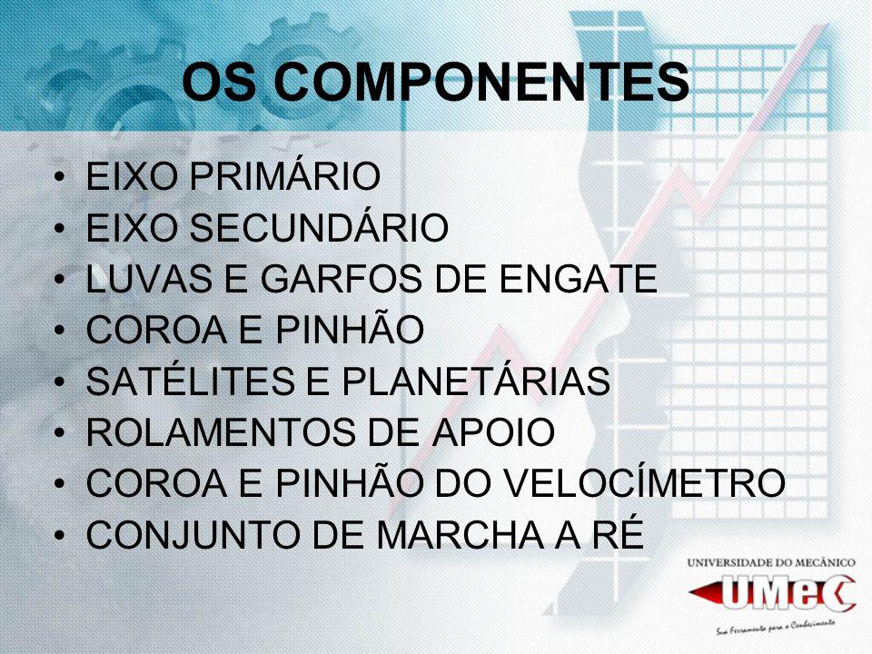 DETALHES NA CAIXA COMPACTA, TEMOS O CÂMBIO E O DIFERENCIAL JUNTOS.