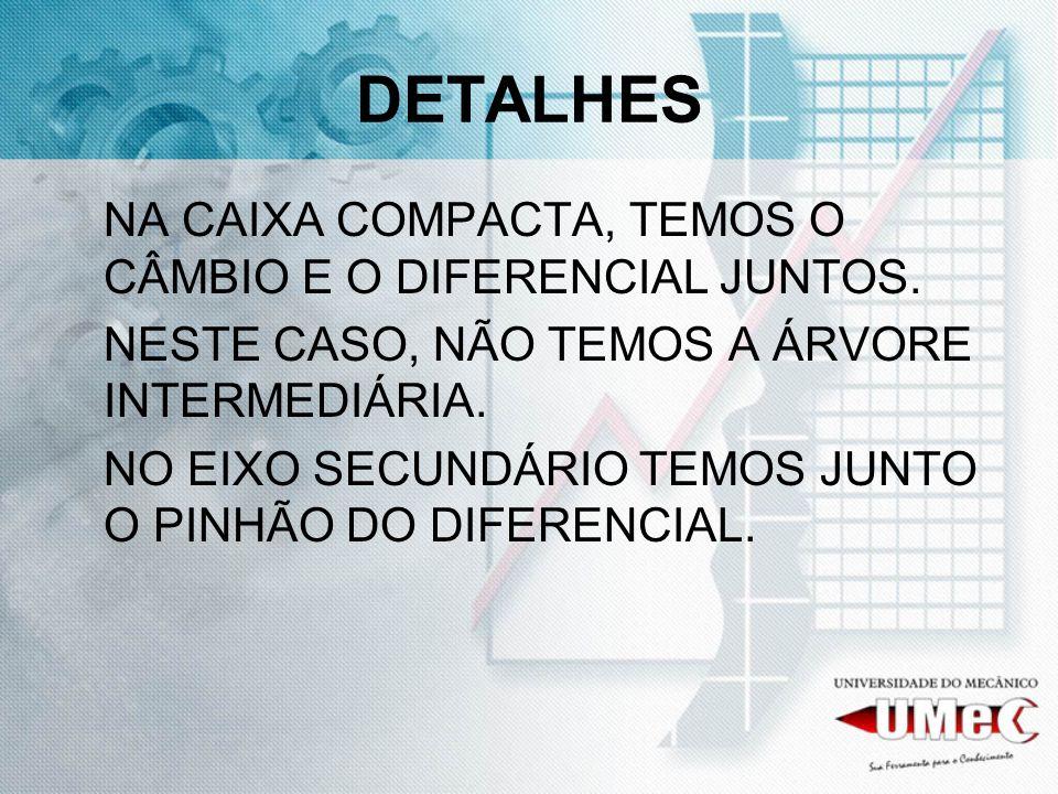 EIXOS MOTRIZES ESTÁ JUNTO AS LATERIAS DA CAIXA, OS DOIS SEMI-EIXOS.