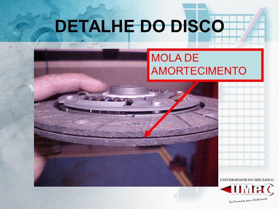 DETALHE DO DISCO MOLA DE AMORTECIMENTO