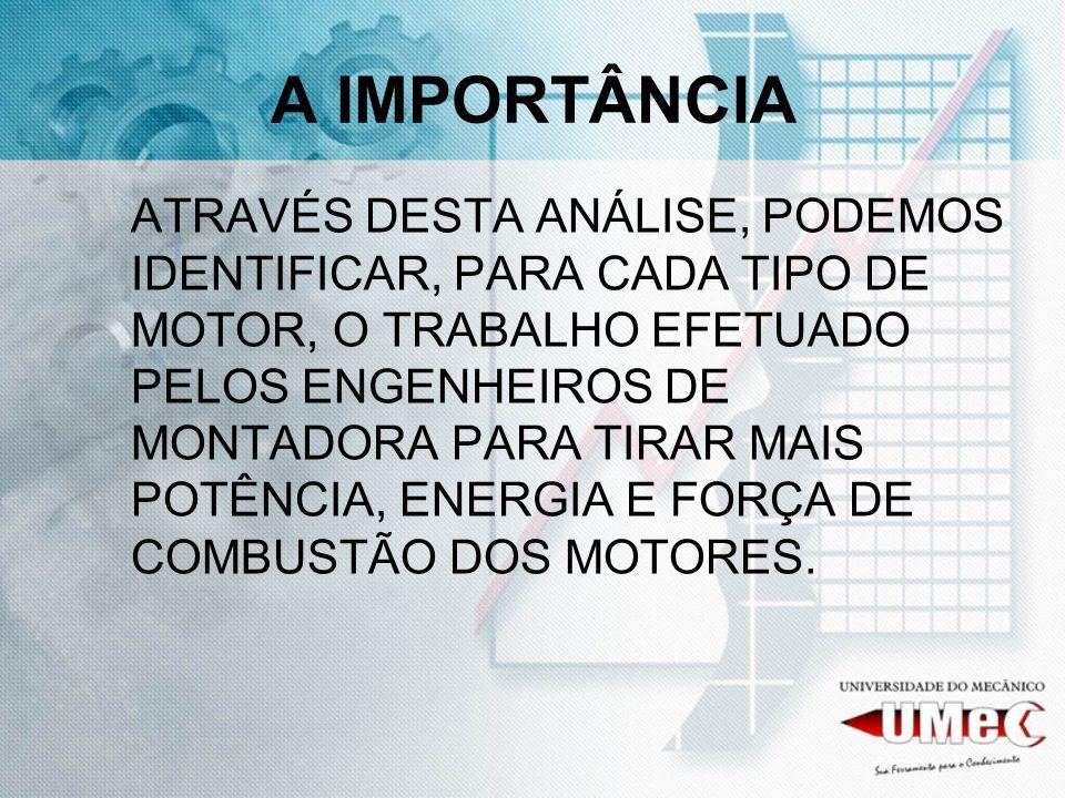 A IMPORTÂNCIA ATRAVÉS DESTA ANÁLISE, PODEMOS IDENTIFICAR, PARA CADA TIPO DE MOTOR, O TRABALHO EFETUADO PELOS ENGENHEIROS DE MONTADORA PARA TIRAR MAIS POTÊNCIA, ENERGIA E FORÇA DE COMBUSTÃO DOS MOTORES.