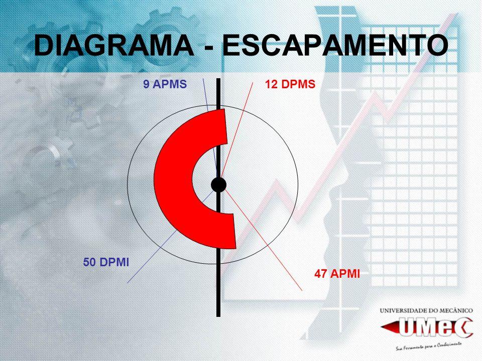 DIAGRAMA - ESCAPAMENTO 9 APMS12 DPMS 50 DPMI 47 APMI