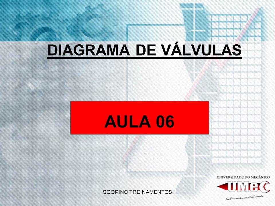SCOPINO TREINAMENTOS DIAGRAMA DE VÁLVULAS AULA 06