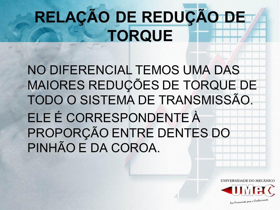RELAÇÃO DE REDUÇÃO DE TORQUE NO DIFERENCIAL TEMOS UMA DAS MAIORES REDUÇÕES DE TORQUE DE TODO O SISTEMA DE TRANSMISSÃO. ELE É CORRESPONDENTE À PROPORÇÃ