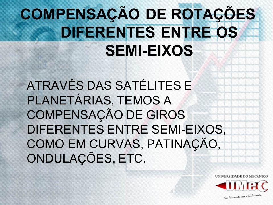 COMPENSAÇÃO DE ROTAÇÕES DIFERENTES ENTRE OS SEMI-EIXOS ATRAVÉS DAS SATÉLITES E PLANETÁRIAS, TEMOS A COMPENSAÇÃO DE GIROS DIFERENTES ENTRE SEMI-EIXOS,