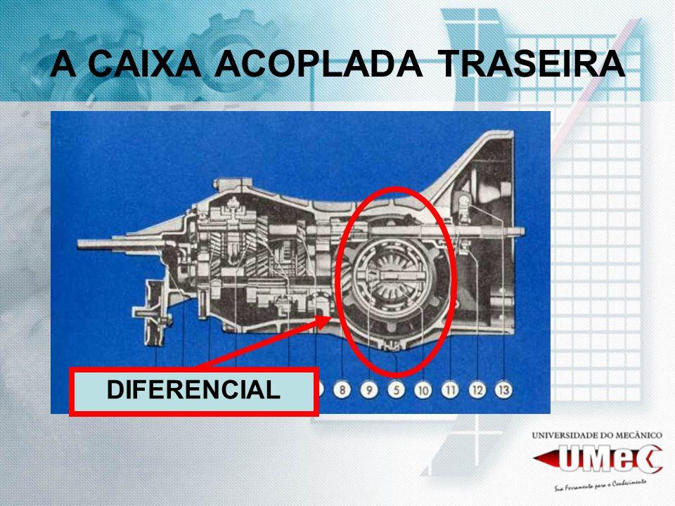 A CAIXA ACOPLADA TRASEIRA DIFERENCIAL