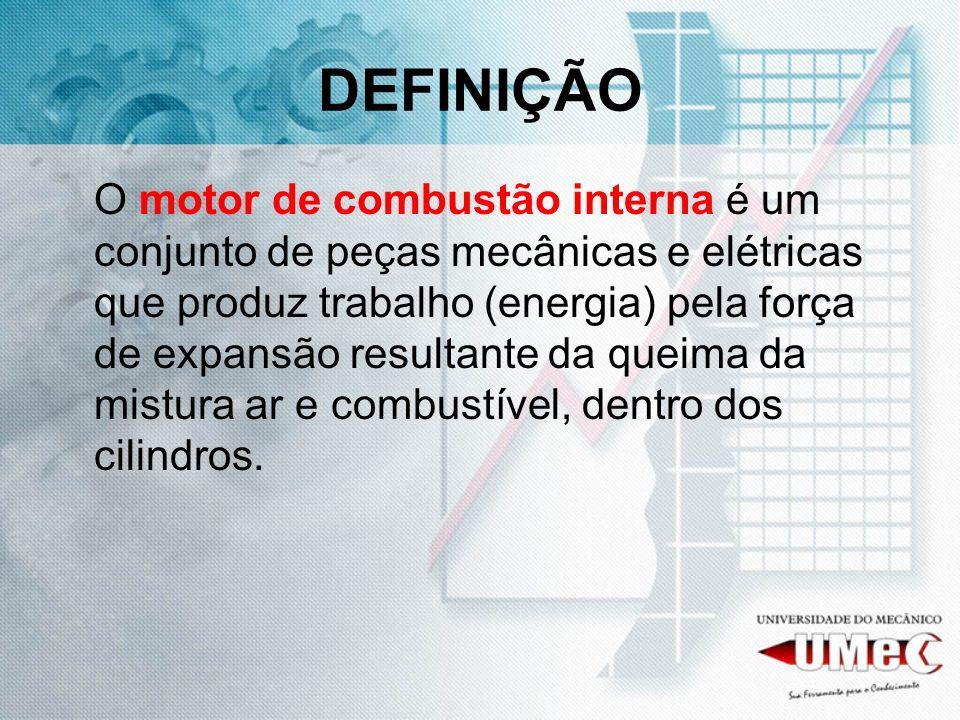 DEFINIÇÃO O motor de combustão interna é um conjunto de peças mecânicas e elétricas que produz trabalho (energia) pela força de expansão resultante da