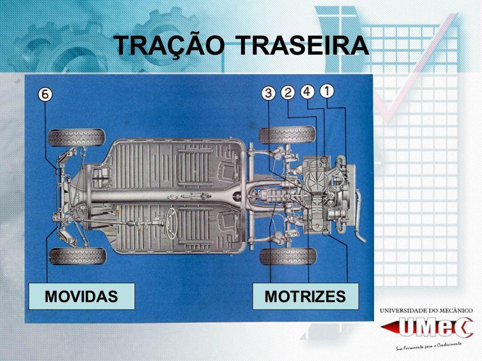 TRAÇÃO TRASEIRA MOVIDASMOTRIZES