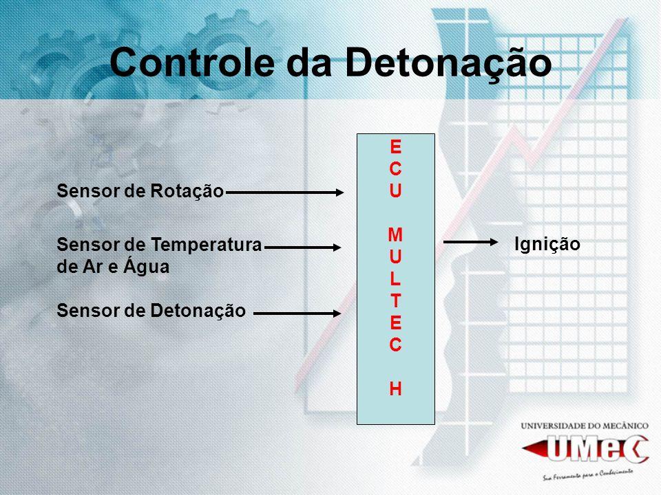 Controle da Detonação Sensor de Rotação Ignição Sensor de Detonação Sensor de Temperatura de Ar e Água ECUMULTECHECUMULTECH