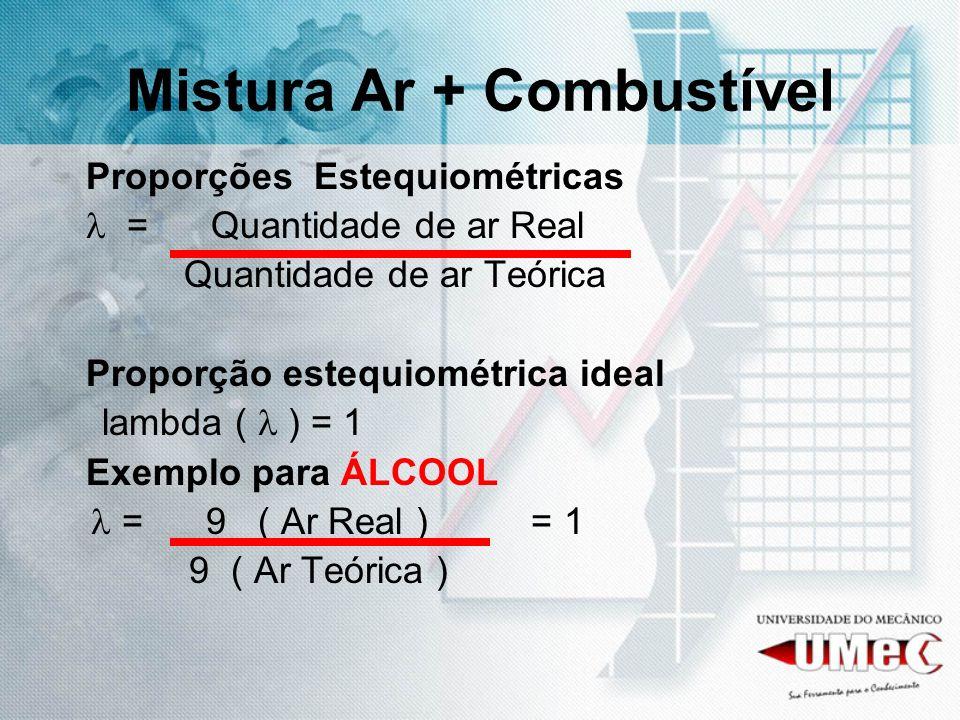 Mistura Ar + Combustível Proporções Estequiométricas = Quantidade de ar Real Quantidade de ar Teórica Proporção estequiométrica ideal lambda ( ) = 1 E