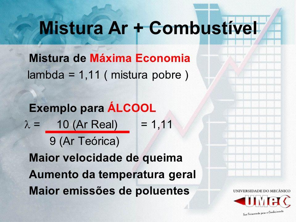 Mistura Ar + Combustível Mistura de Máxima Economia lambda = 1,11 ( mistura pobre ) Exemplo para ÁLCOOL = 10 (Ar Real) = 1,11 9 (Ar Teórica) Maior vel