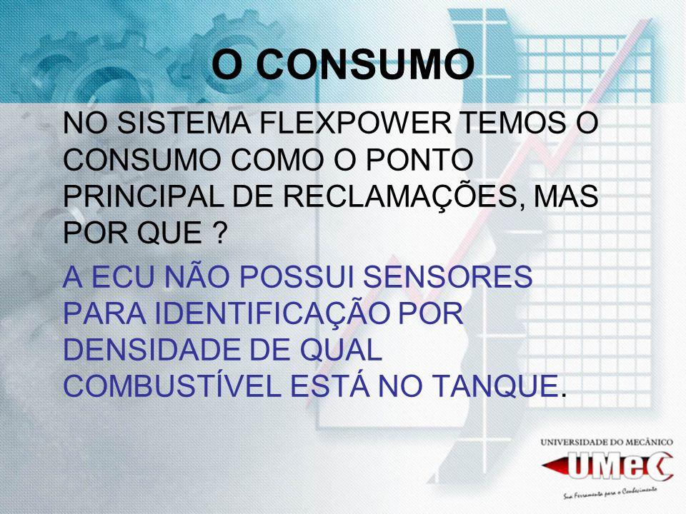 Sistema de Aprendizado 9 / 1 10,5 / 1 13,2/1 Álcool Mistura Gasolina 50% Álcool 50% Gasolina