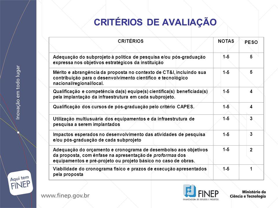 CRITÉRIOS DE AVALIAÇÃO CRITÉRIOSNOTAS PESO Adequação do subprojeto à política de pesquisa e/ou pós-graduação expressa nos objetivos estratégicos da in