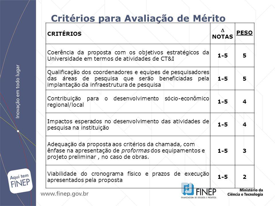 Critérios para Avaliação de Mérito CRITÉRIOS NOTAS PESO Coerência da proposta com os objetivos estratégicos da Universidade em termos de atividades de