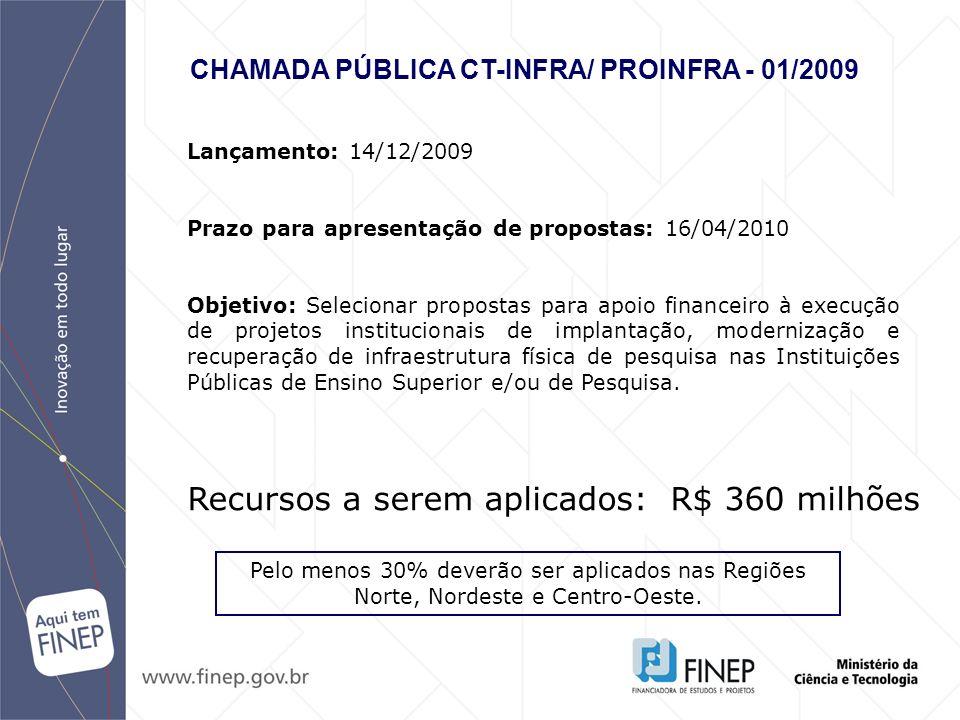 CHAMADA PÚBLICA CT-INFRA/ PROINFRA - 01/2009 Lançamento: 14/12/2009 Prazo para apresentação de propostas: 16/04/2010 Objetivo: Selecionar propostas pa