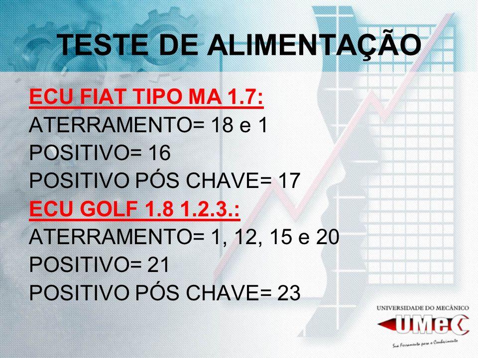 TESTE DE ALIMENTAÇÃO ECU FIAT TIPO MA 1.7: ATERRAMENTO= 18 e 1 POSITIVO= 16 POSITIVO PÓS CHAVE= 17 ECU GOLF 1.8 1.2.3.: ATERRAMENTO= 1, 12, 15 e 20 PO