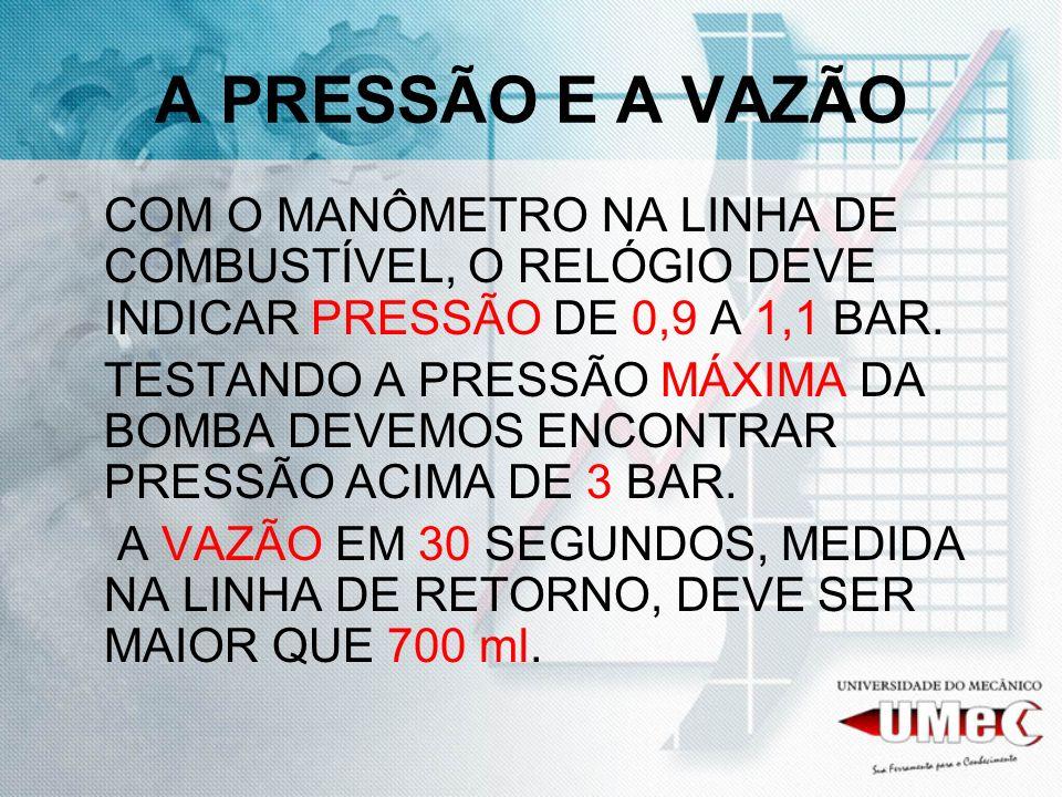 A PRESSÃO E A VAZÃO COM O MANÔMETRO NA LINHA DE COMBUSTÍVEL, O RELÓGIO DEVE INDICAR PRESSÃO DE 0,9 A 1,1 BAR. TESTANDO A PRESSÃO MÁXIMA DA BOMBA DEVEM