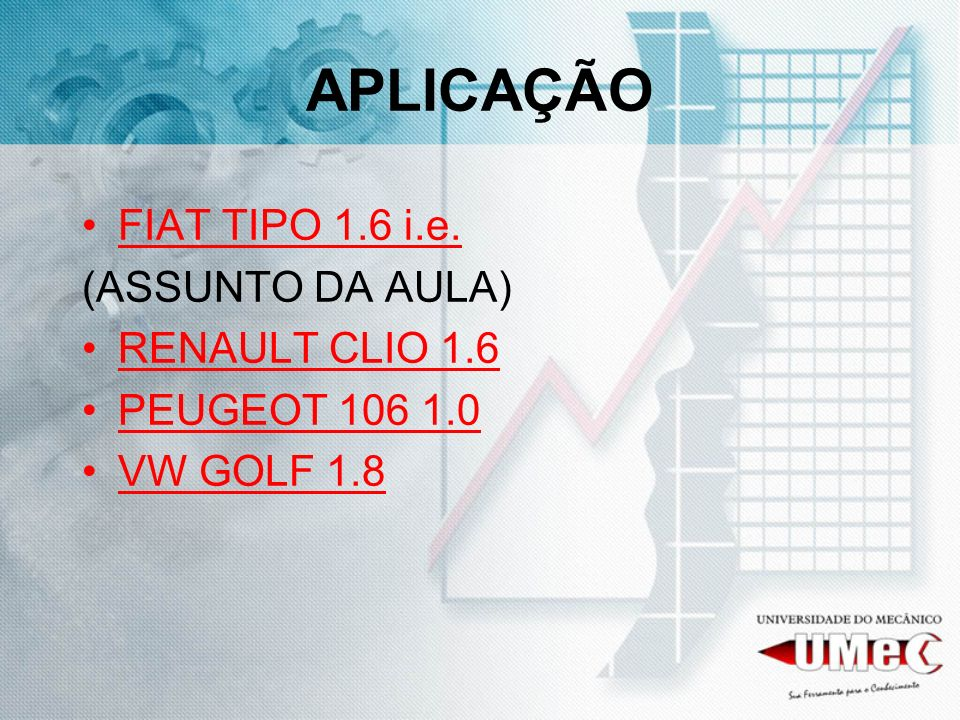 APLICAÇÃO FIAT TIPO 1.6 i.e. (ASSUNTO DA AULA) RENAULT CLIO 1.6 PEUGEOT 106 1.0 VW GOLF 1.8
