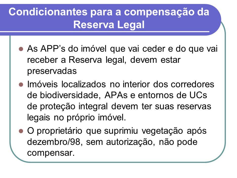 Condicionantes para a compensação da Reserva Legal As APPs do imóvel que vai ceder e do que vai receber a Reserva legal, devem estar preservadas Imóve