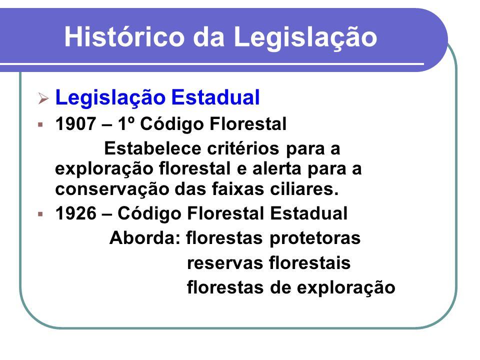 Histórico da Legislação Legislação Estadual 1907 – 1º Código Florestal Estabelece critérios para a exploração florestal e alerta para a conservação da