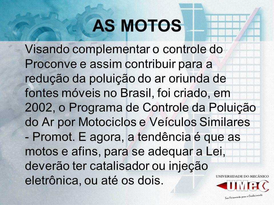 AS MOTOS Visando complementar o controle do Proconve e assim contribuir para a redução da poluição do ar oriunda de fontes móveis no Brasil, foi criado, em 2002, o Programa de Controle da Poluição do Ar por Motociclos e Veículos Similares - Promot.